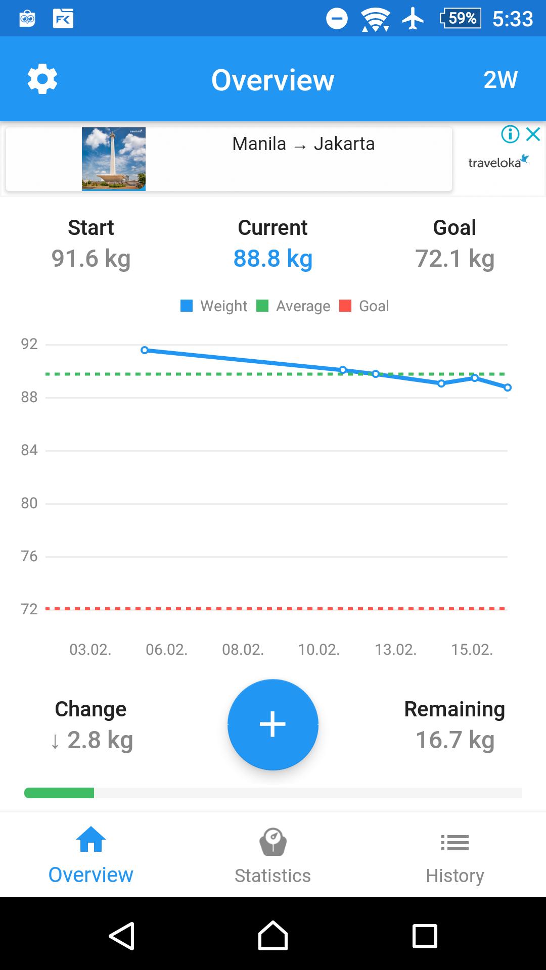 WeightFit Graph
