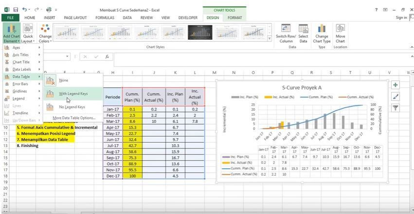 Step 7 Data Table