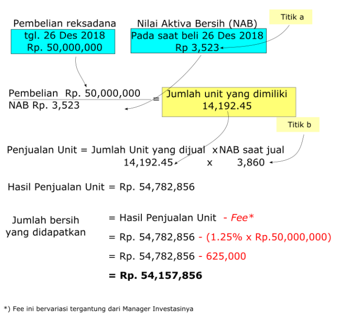 Penjualan Reksadana.PNG