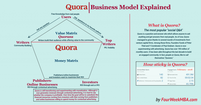 quora-business-model-1.png